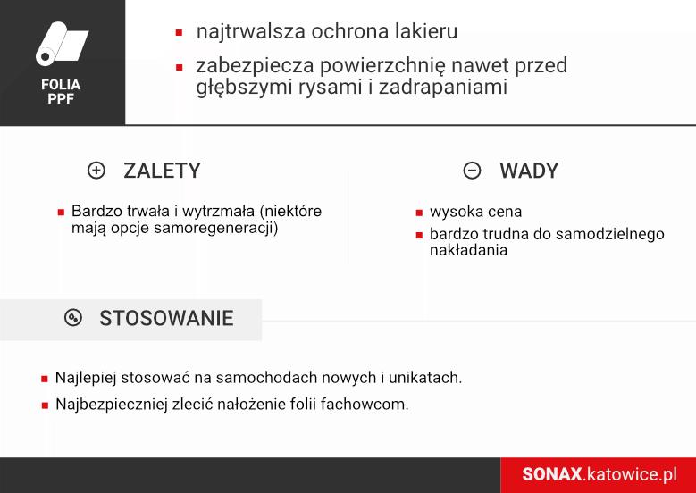 Podstawowe informacje o folii transparentnej